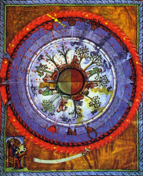 This image comes from Saint Hildegard's Liber Divinorum Operum from the 12th century, showing the four seasons on a curved earth.